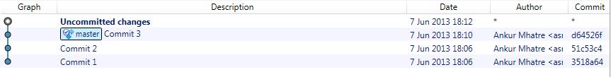 Git revert commit result
